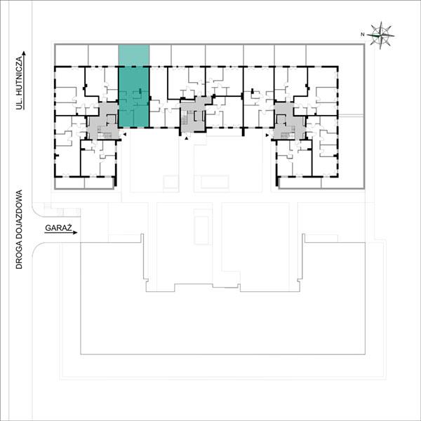 orientacja-mieszkania